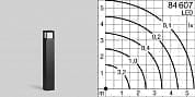 Garden and pathway luminaire 84607 Bega