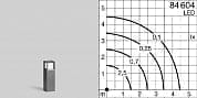 Garden and pathway luminaire 84604A Bega