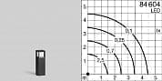 Garden and pathway luminaire 84604 Bega